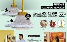 Spill mop & Biohazard spill mop ผ้าม็อบดูดซับของเหลว สารเคมี