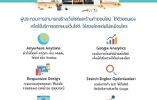 SoGoodWebเว็บไซต์สำเร็จรูป ทำง่าย สะดวก มีเทมเพลตให้เลือก