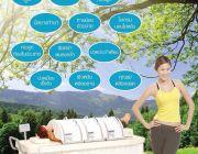 แฟรนไชส์ SOQI HOT SPA Medical Beauty ร้านสปาดูแลสุขภาพและความงามครบวงจร