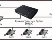 ระบบโทรศัพท์ตู้สาขา Telephone Switch SOHO-PBX รุ่น SV108