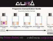 รับทำของขวัญน้ำหอม รับจัดเพอร์ฟูมบาร์ สำหรับงานแต่ง AURA Perfumes by T&G