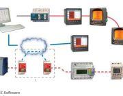 SmartEE เครื่องมือที่ช่วยบริหาร และวางแผนการใช้ไฟฟ้าอย่างมีประสิทธิภาพ