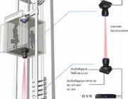 HK-600E Laser Optical Video Transmitter อุปกรณ์ส่งสัญญาณภาพด้วยแสงเลเซอร์สำหรับก